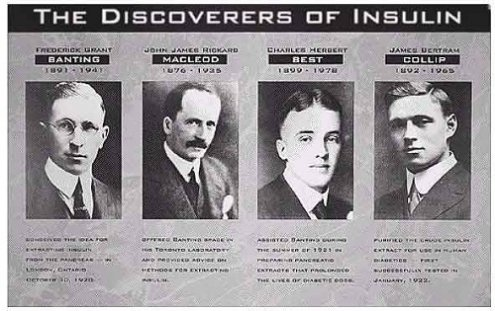 History of Insulin Discovery