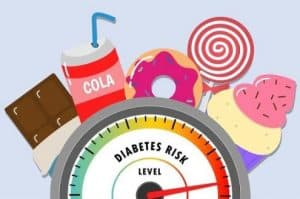 How to Know Your Risk for Diabetes