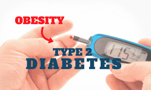Link Between Obesity and Type 2 Diabetes
