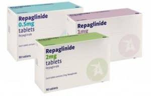 Repaglinide (Prandin) Dosage