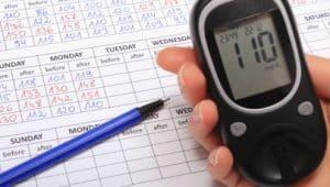 Type 2 Diabetes Screening and Testing Guidelines