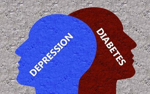 Relationship Between Diabetes and Depression